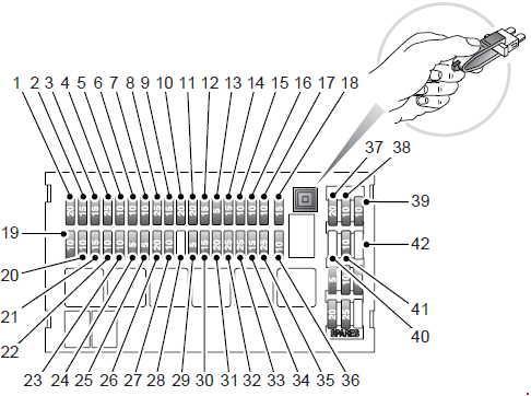 Land Rover Freelander Fuse Box Location Wiring Diagram