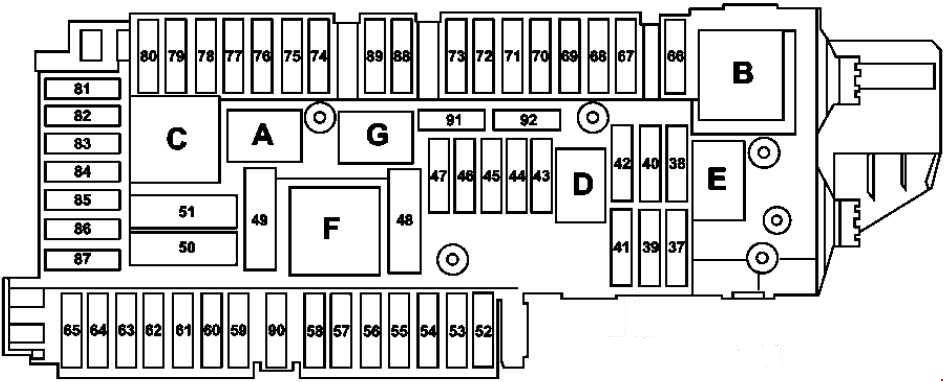 mercedes benz c200 fuse box diagram