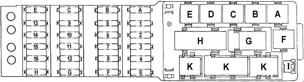 Mercedes E-Class w124 (1985 - 1996) - fuse box diagram - Auto Genius