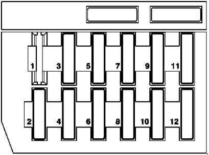 Mercedes-Benz E-Class w210 (1995 - 2002) - fuse box diagram - Auto