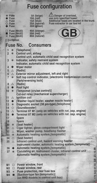 Mercedes-Benz SLK (R170; 1995 - 2004) - fuse box diagram - Auto Genius