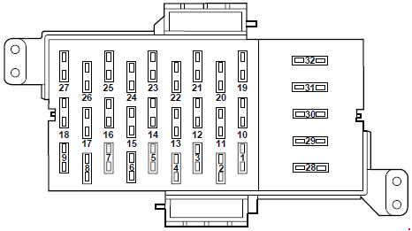 Mercury Grand Marquis (1998 - 2002) - fuse box diagram - Auto Genius