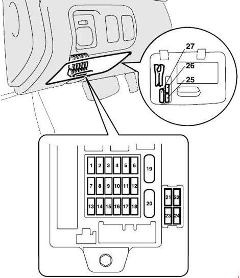 Wiring Diagram Mitsubishi Montero Xls Wiring Diagram