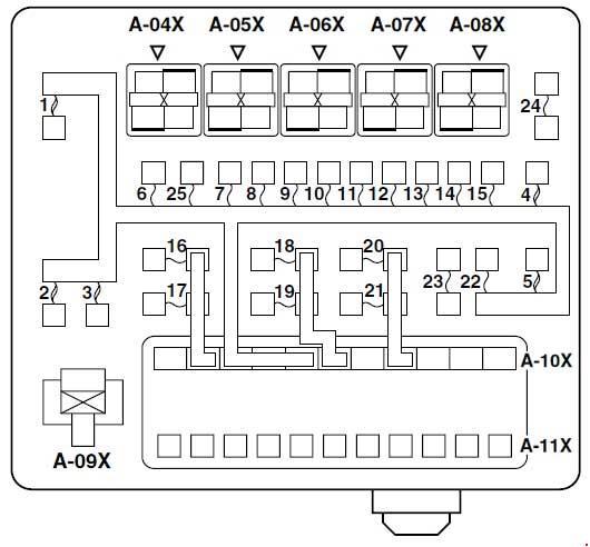 Mitsubishi Lancer (2000 - 2007) \u2013 fuse box diagram - Auto Genius