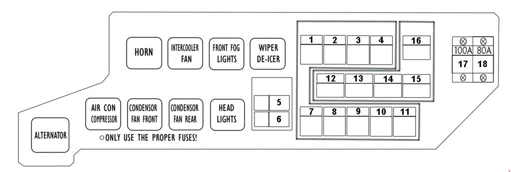 Mitsubishi Space Runner Fuse Box Wiring Schematic Diagram