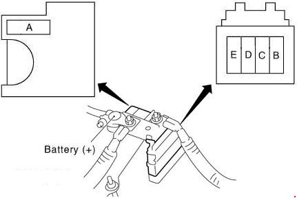 Battery And Fuse Box Nissan circuit diagram template