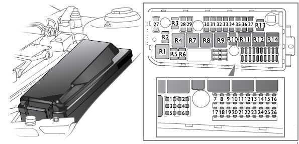 Saab 9000 Fuse Box Download Wiring Diagram