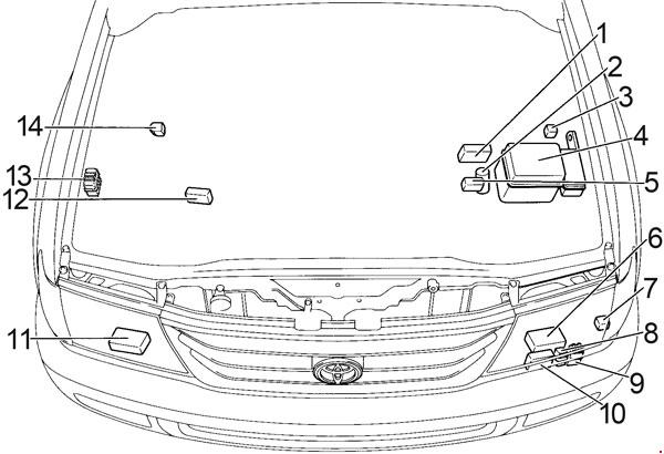 2006 land cruiser fuse box diagram