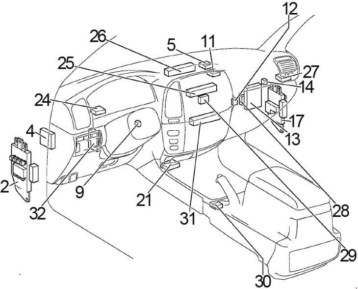 Fiat Marea Fuse Box Diagram Wiring Diagram
