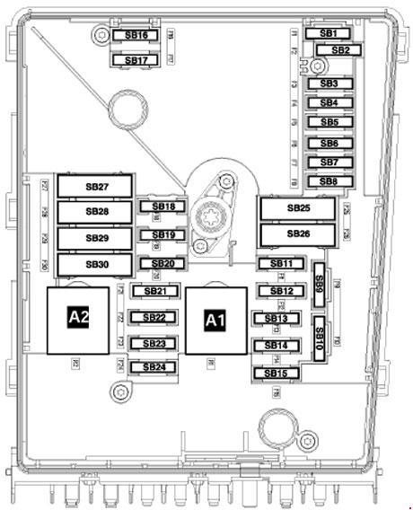 vw golf mk5 fuse box diagram