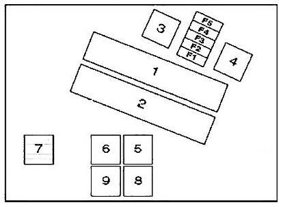 1996 Bmw Fuse Box Wiring Diagram