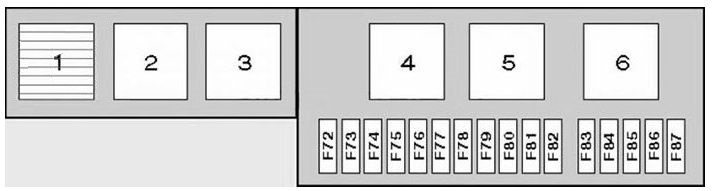 2000 Bmw X5 Fuse Diagram - Electrical Wiring Diagrams \u2022