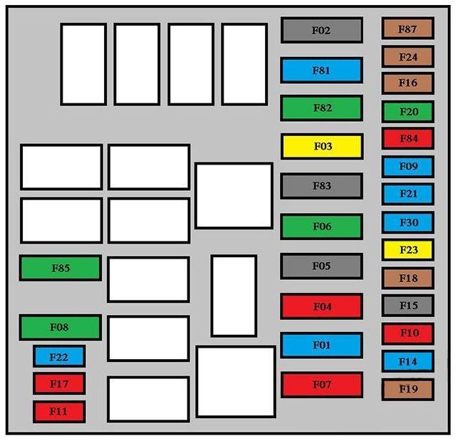 Citroen Nemo Fuse Box Diagram Wiring Diagram
