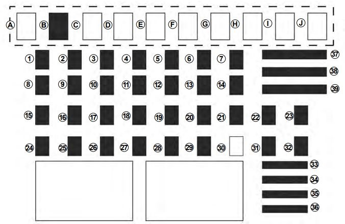 Dacia Sandero - fuse box diagram - Auto Genius