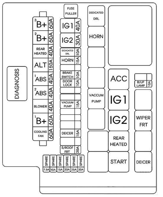 engine compartment fuse box diagram of 2010 hyundai genesis coupe