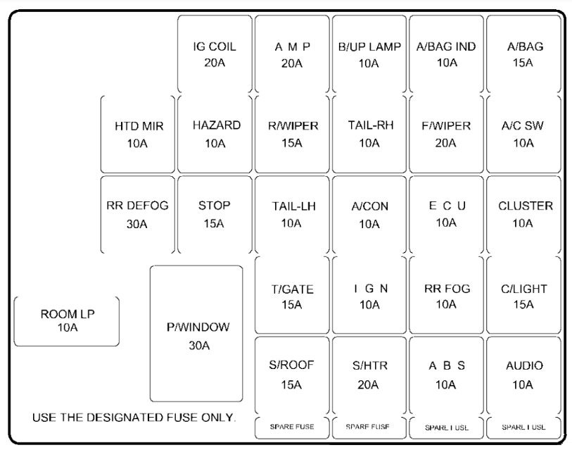 2000 Tiburon Fuse Box Diagram - Gqseropkoesouthdarfurradioinfo \u2022