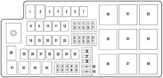 Mercury Montego (2006 - 2007) - fuse box diagram - Auto Genius