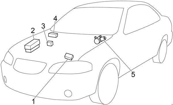 Nissan Sentra (2000 - 2006) - fuse box diagram - Auto Genius