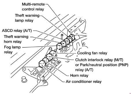 Nissan Xterra (1999 - 2004) - fuse box diagram - Auto Genius