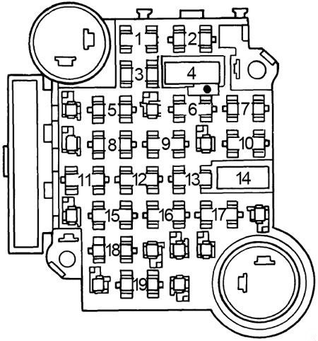 cutlass fuse box connectors