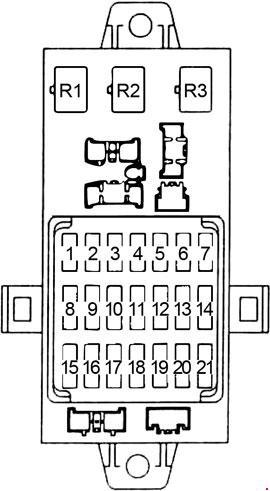Subaru Impreza (1992 - 1998) - fuse box diagram - Auto Genius