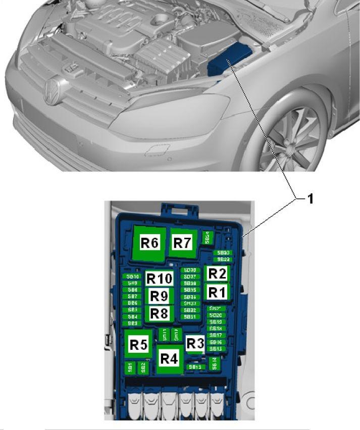 Volkswagen Golf mk7 (2012 - 2018) - fuse box diagram - Auto Genius