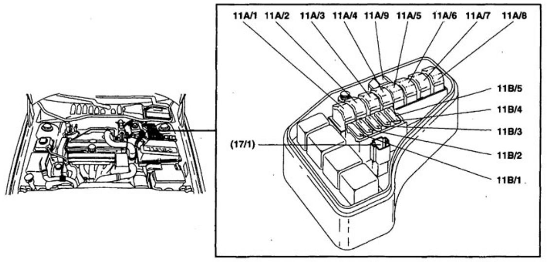 1998 volvo s70 engine compartment diagram