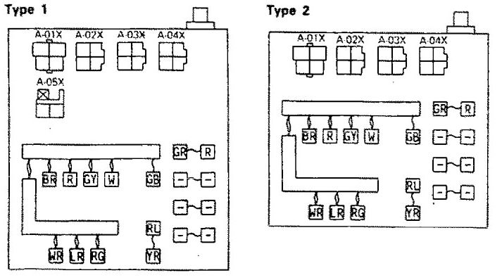 91 New Yorker Fuse Box Wiring Diagrams