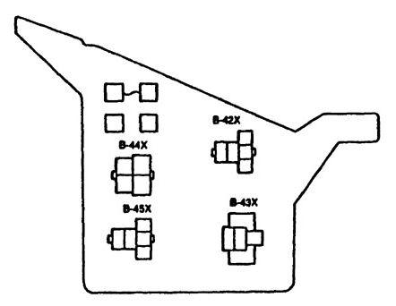 eagle talon fuse box diagram