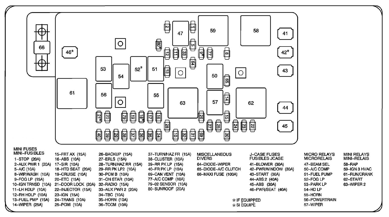 2003 Isuzu Npr Wiring Diagram. isuzu pickup fuse diagram