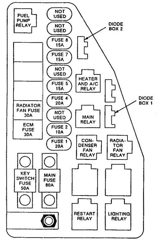 alfa romeo 145 fuse box diagram