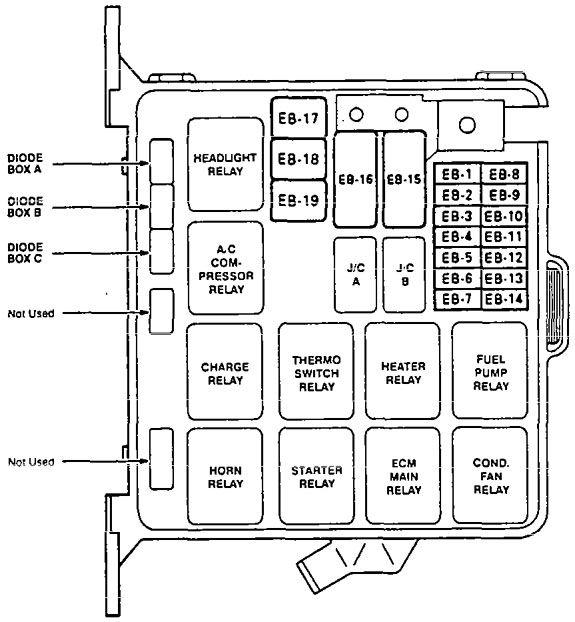 Isuzu Rodeo (1996) - fuse box diagram - Auto Genius