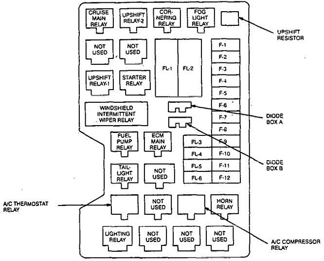 Isuzu Trooper (1995 - 1996) - fuse box diagram - Auto Genius