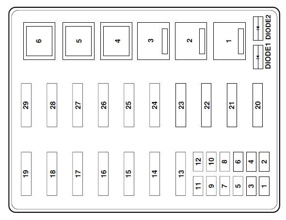 2001 ford f53 fuse diagram