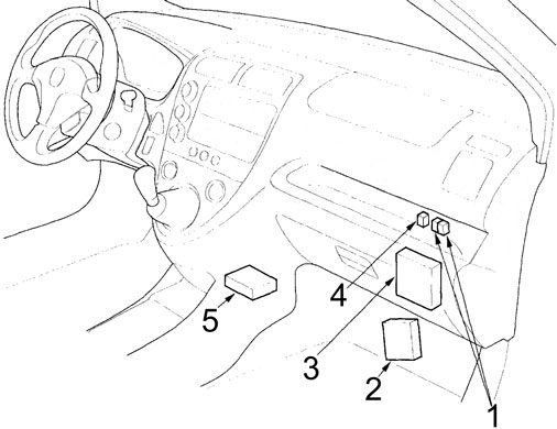 2001 honda civic fuse diagram for turn signal