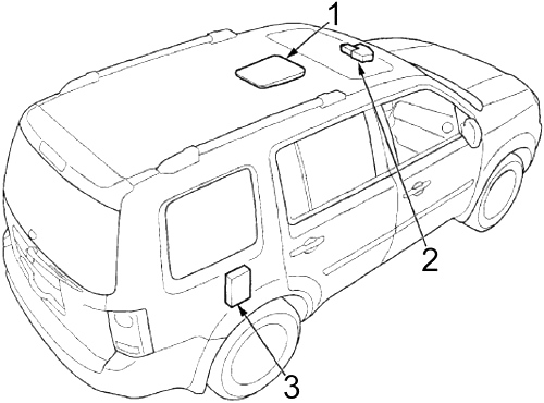 honda city 2015 fuse box diagram