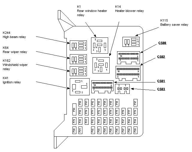 Ford Mondeo Fuse Box Location Wiring Diagram