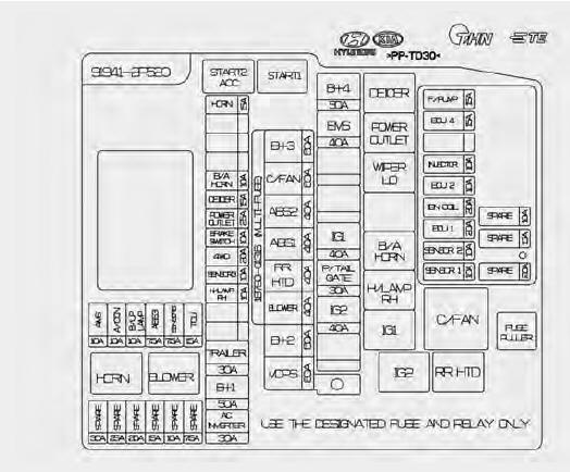 Kia K3 Fuse Box Index listing of wiring diagrams