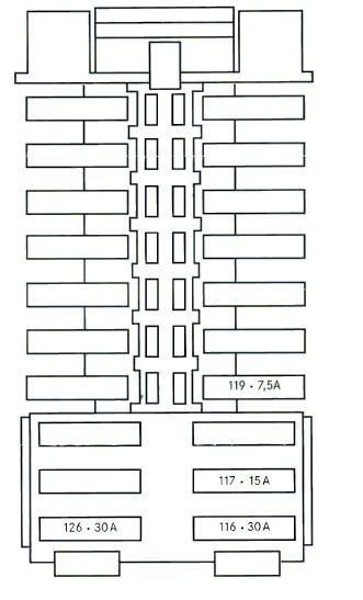 Mercedes C Class w204 (2008 - 2014) - fuse box diagram - Auto Genius