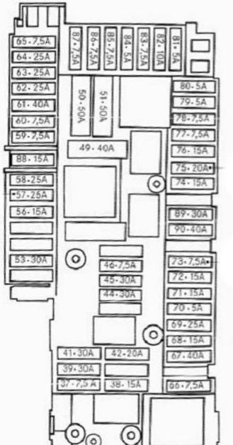 Mercedes E Class w212 - fuse box diagram - Auto Genius