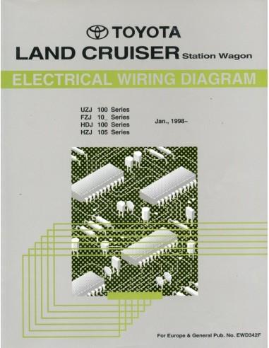 1998 Toyota Land Cruiser Wiring Diagram Wiring Schematic Diagram