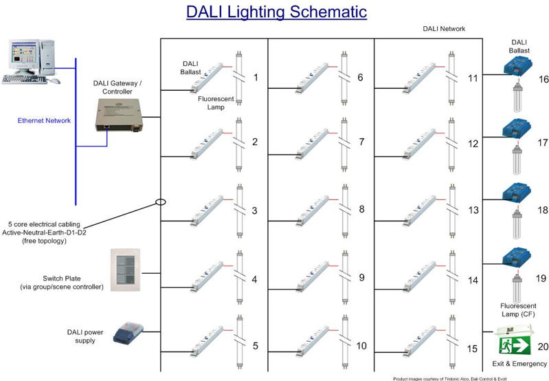 Light Controller Wiring Diagram - Wiring Diagram Write