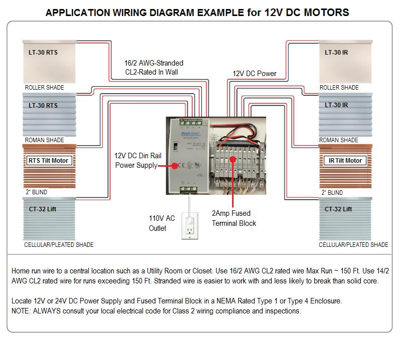 Roller Diagram For Wiring Wiring Diagram 2019
