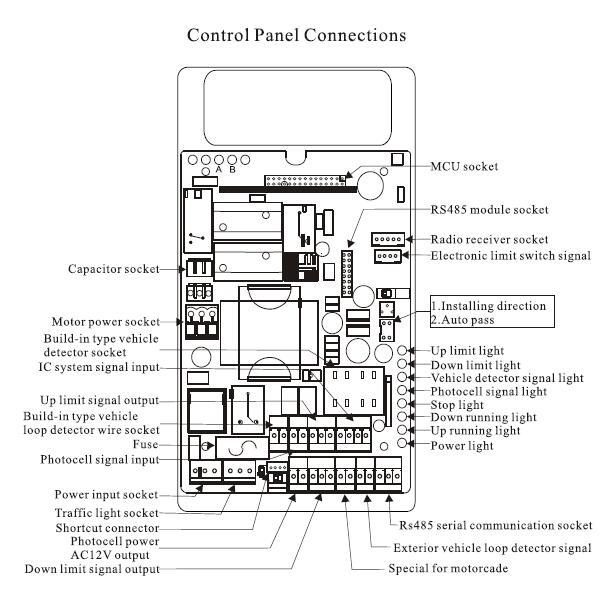 access wiring diagram
