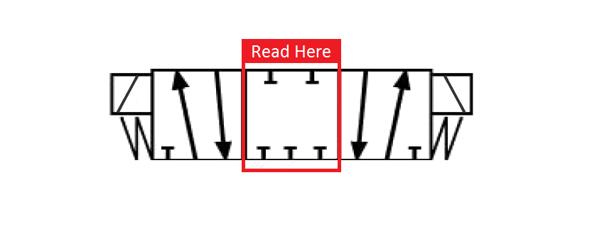 circuit and wiring diagrams difference