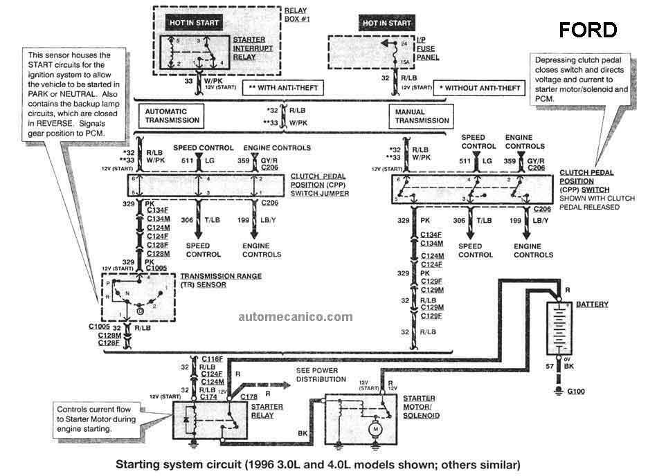 wiring diagram ford ranger 1999 espaol