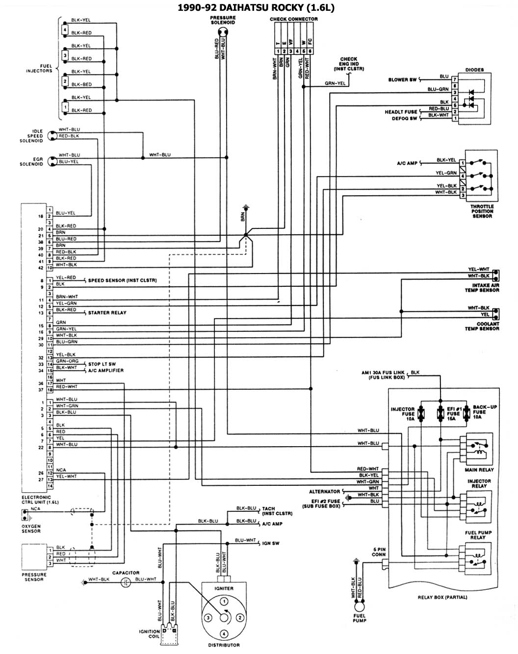 daihatsu delta fuse box diagram