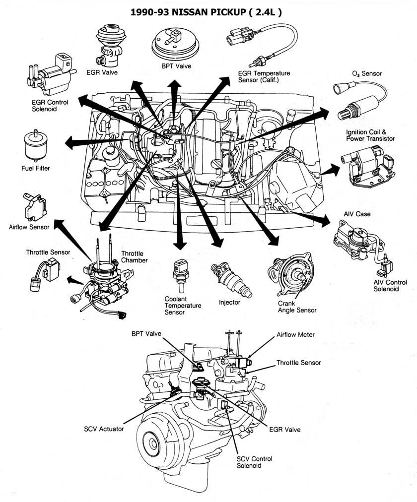 nissan altima Diagrama del motor