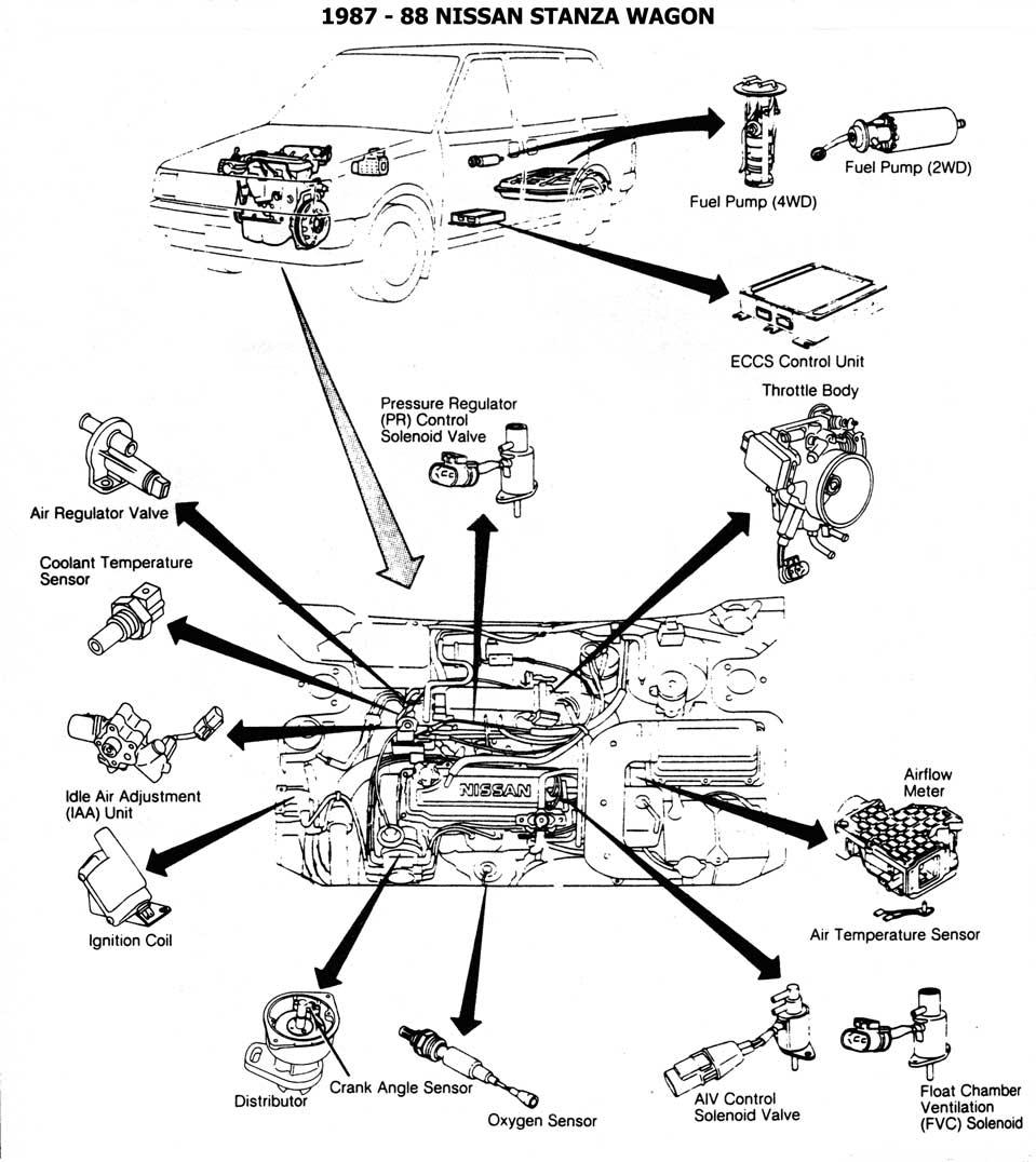 91 nissan pathfinder engine diagram