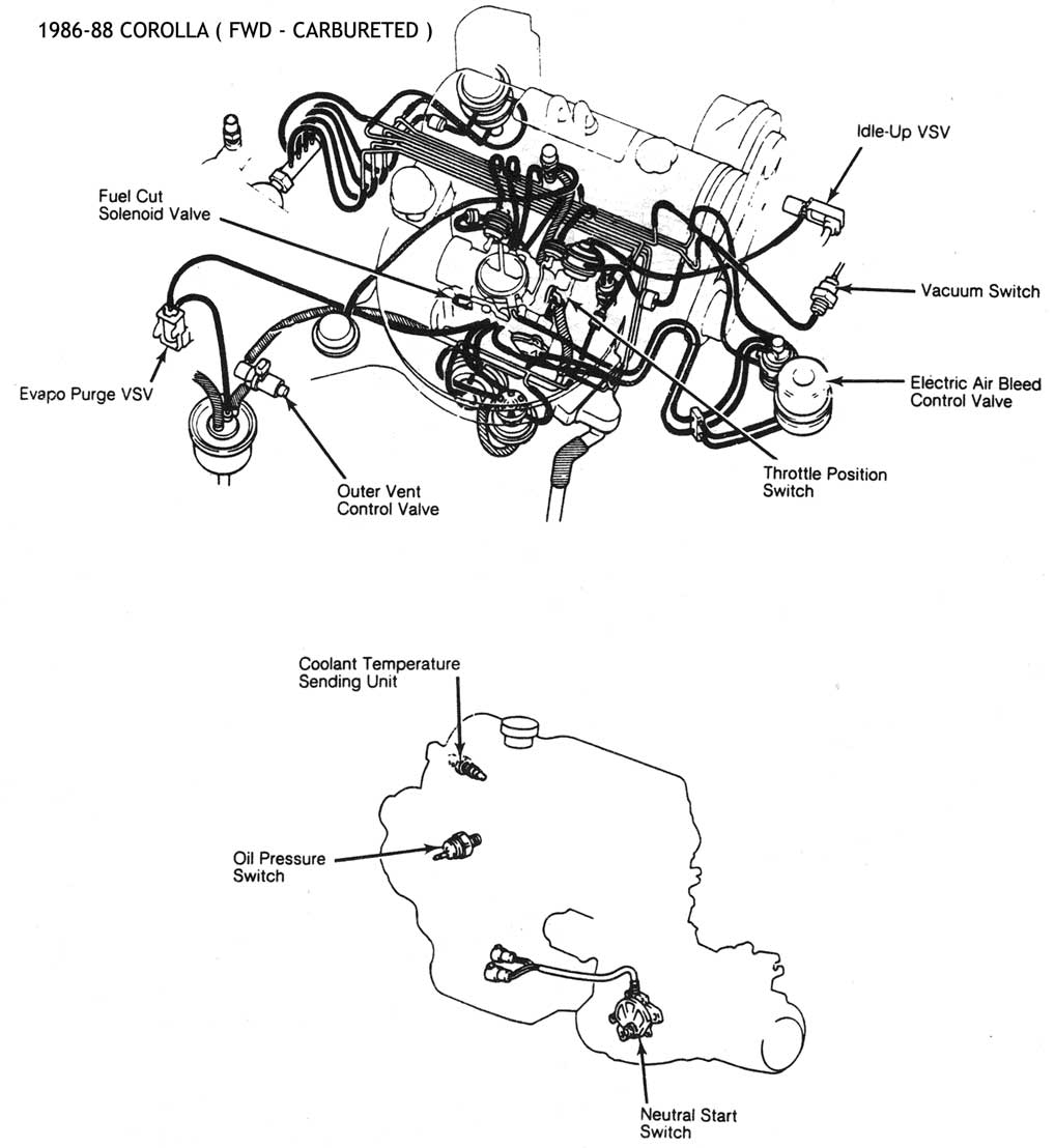 88 toyota corolla wiring diagram